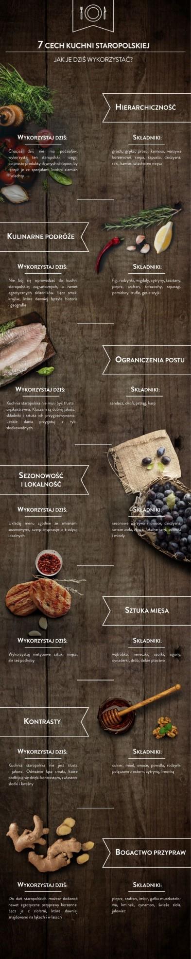 Kuchnia Staropolska W Nowoczesnym Wydaniu Horecanetpl